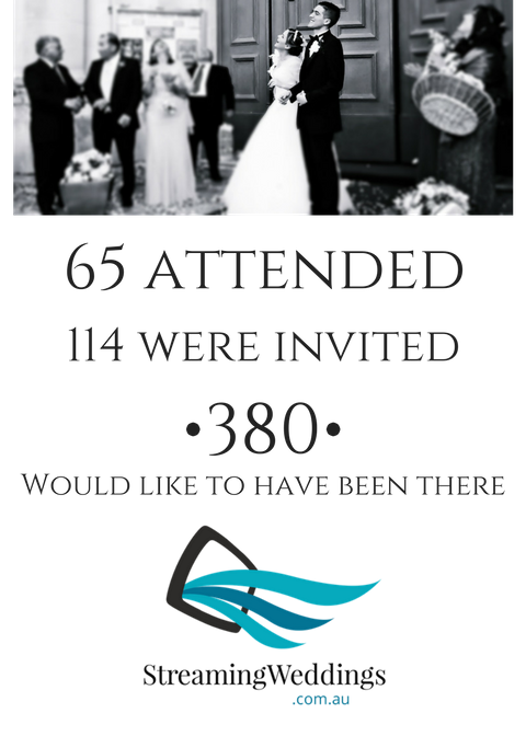 65 attended, 114 were invited. 380 would like to have been there.